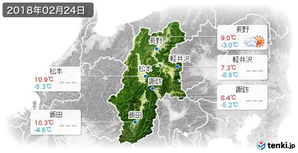 長野県(2018年02月24日の天気
