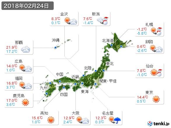 (2018年02月24日の天気