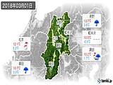 2018年03月01日の長野県の実況天気