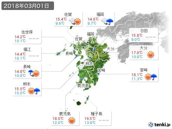 九州地方(2018年03月01日の天気