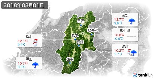 長野県(2018年03月01日の天気