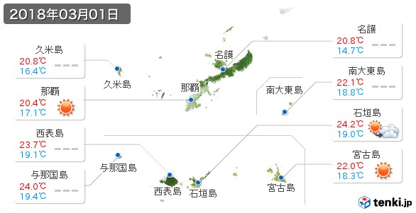 沖縄県(2018年03月01日の天気
