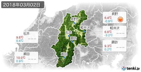 長野県(2018年03月02日の天気