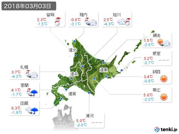 北海道地方(2018年03月03日の天気
