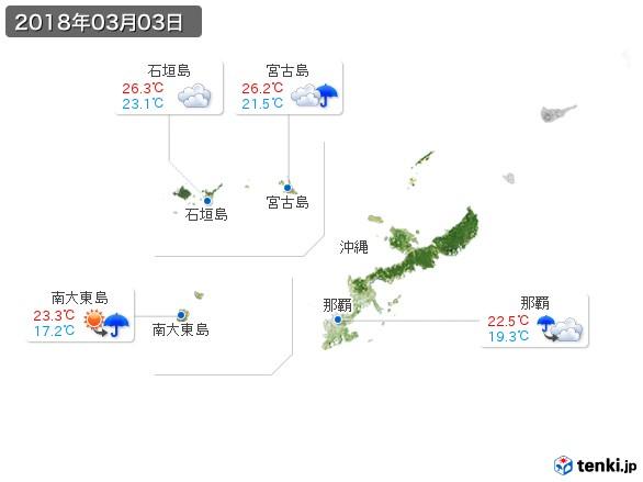 沖縄地方(2018年03月03日の天気