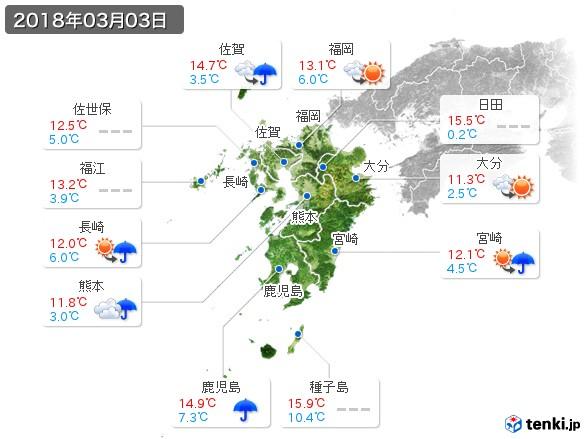 九州地方(2018年03月03日の天気