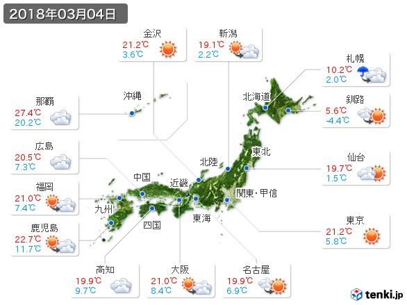 (2018年03月04日の天気