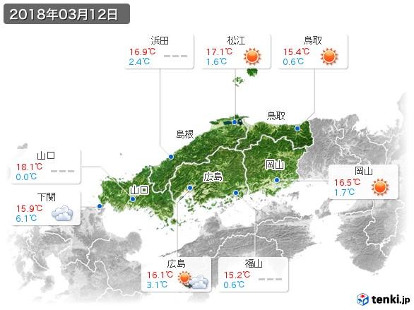 中国地方(2018年03月12日の天気