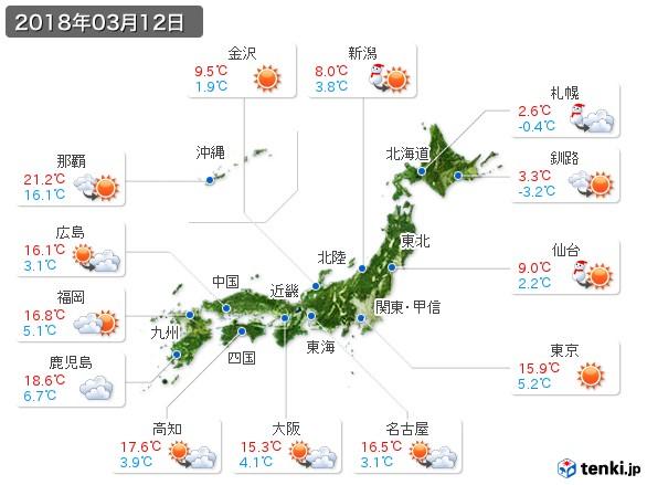 (2018年03月12日の天気