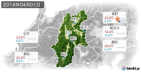 長野県(2018年04月01日の天気