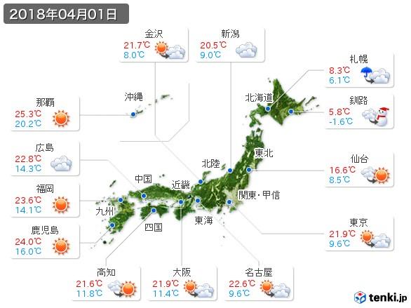(2018年04月01日の天気