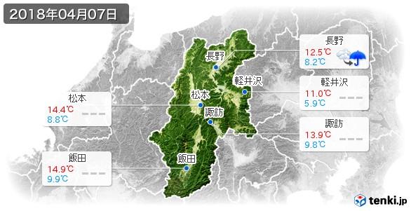 長野県(2018年04月07日の天気