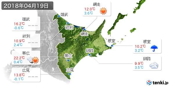 道東(2018年04月19日の天気