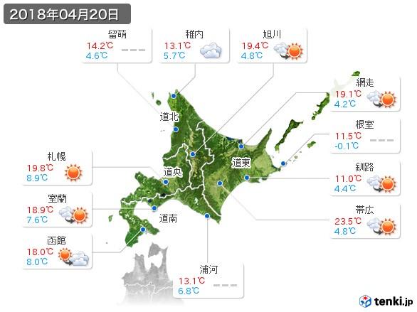 北海道地方(2018年04月20日の天気