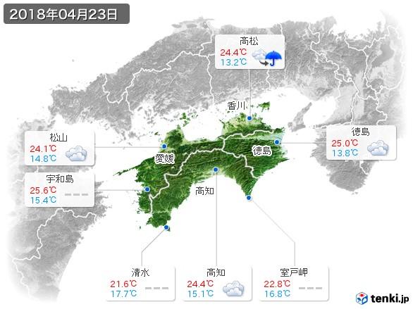四国地方(2018年04月23日の天気