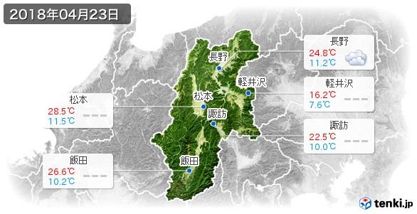 長野県(2018年04月23日の天気
