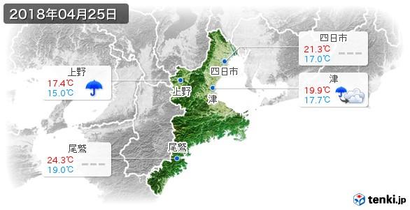 三重県(2018年04月25日の天気