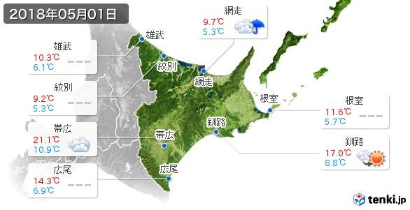 道東(2018年05月01日の天気