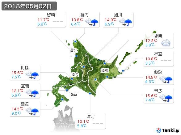 北海道地方(2018年05月02日の天気