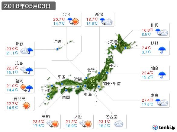(2018年05月03日の天気