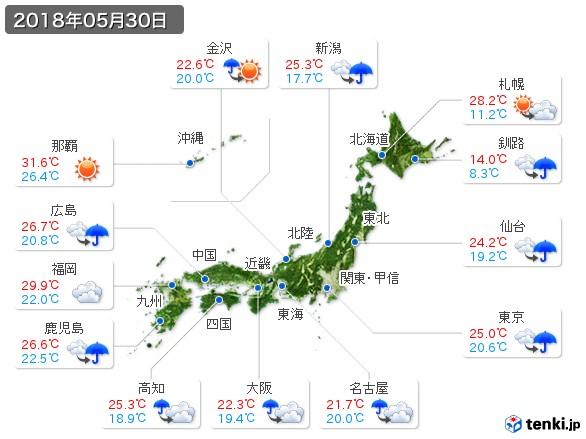 (2018年05月30日の天気