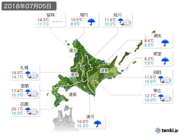 北海道地方(2018年07月05日の天気
