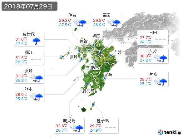 九州地方(2018年07月29日の天気