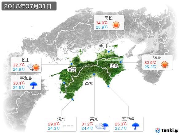 四国地方(2018年07月31日の天気