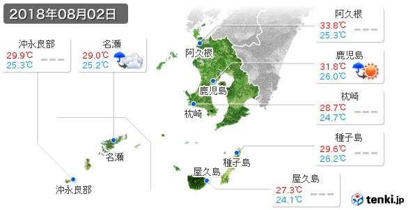 鹿児島県(2018年08月02日の天気