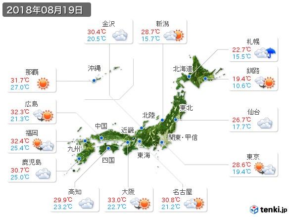 (2018年08月19日の天気