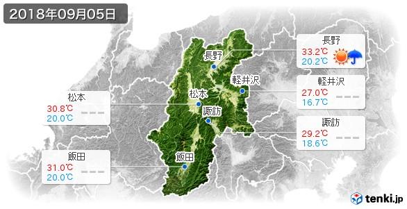 長野県(2018年09月05日の天気