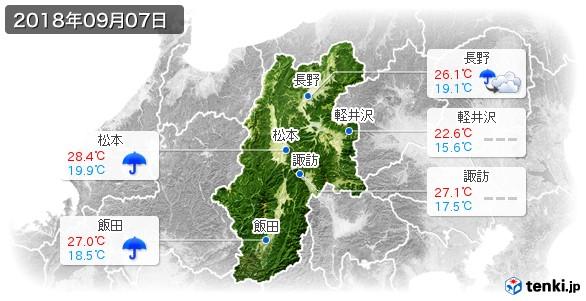 長野県(2018年09月07日の天気
