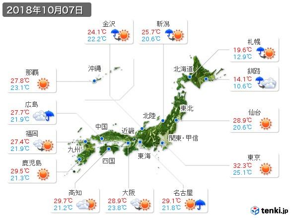 北海道 10日間天気