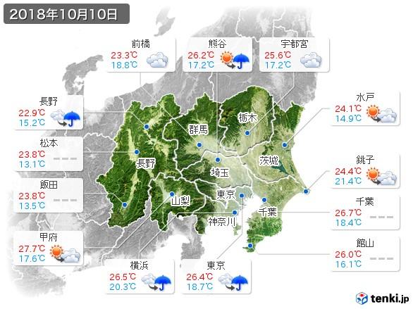 過去の天気(実況天気・2018年10月10日) - 日本気象協会 tenki.jp