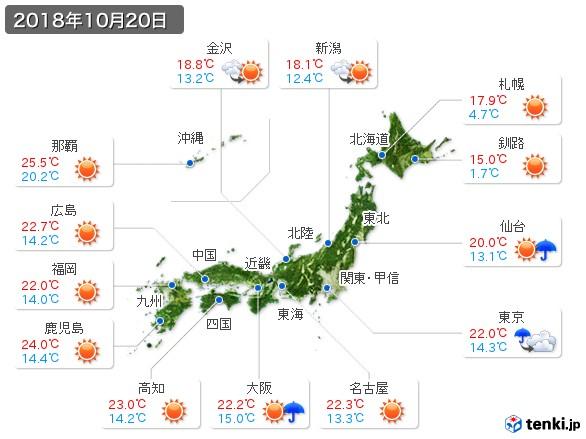 過去の天気(実況天気・2018年10月20日) - 日本気象協会 tenki.jp