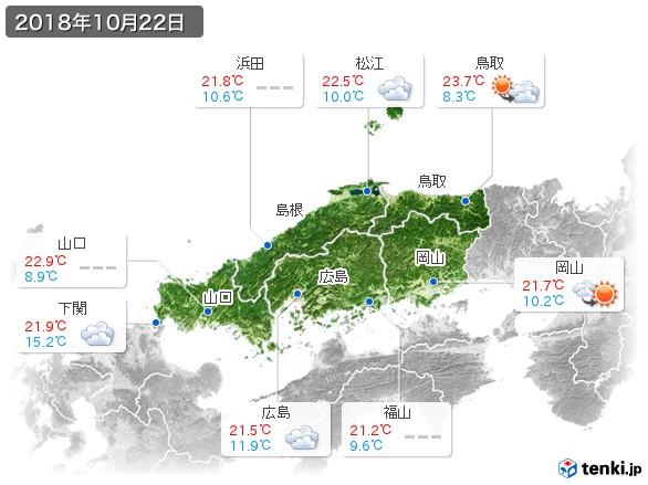 中国地方(2018年10月22日の天気