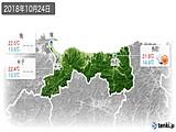 2018年10月24日の鳥取県の実況天気