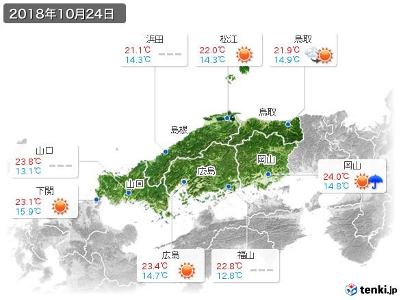 中国地方(2018年10月24日の天気