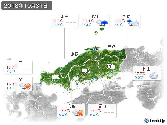 中国地方(2018年10月31日の天気