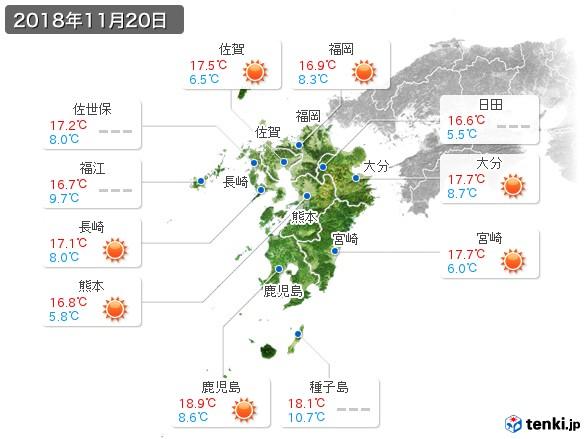 九州地方(2018年11月20日の天気