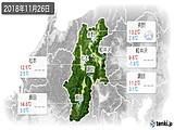 2018年11月26日の長野県の実況天気