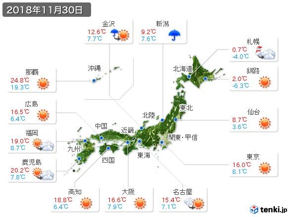 (2018年11月30日の天気