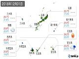 2018年12月01日の沖縄県の実況天気