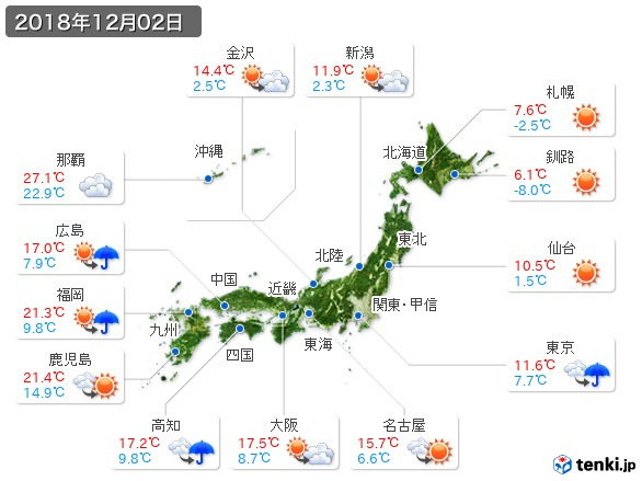 (2018年12月02日の天気