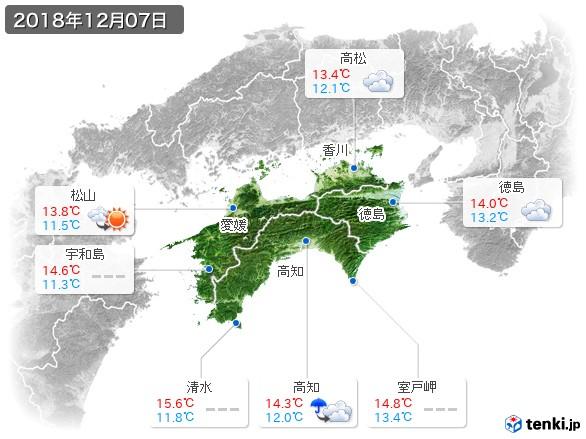 四国地方(2018年12月07日の天気