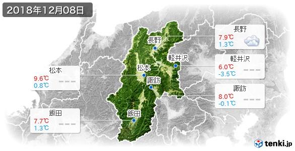 長野県(2018年12月08日の天気