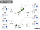 2019年01月02日の沖縄県の実況天気