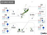 2019年01月03日の沖縄県の実況天気