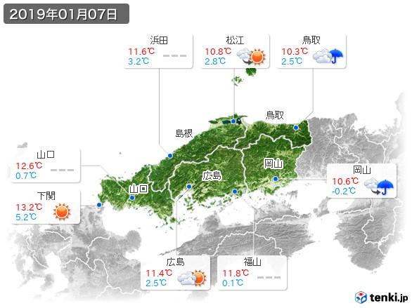 中国地方(2019年01月07日の天気