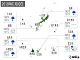 2019年01月09日の沖縄県の実況天気